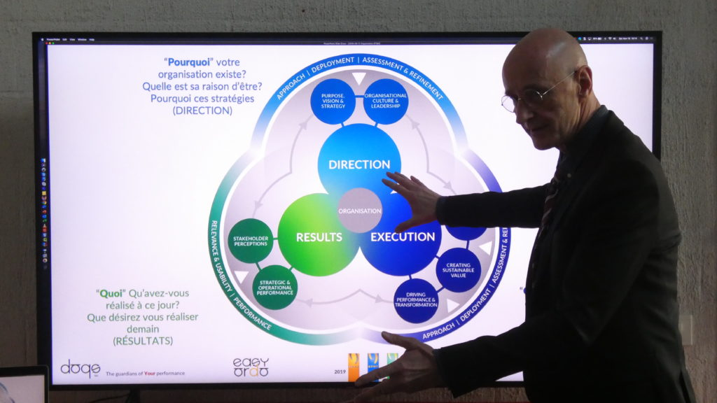 Modèle EFQM 2020