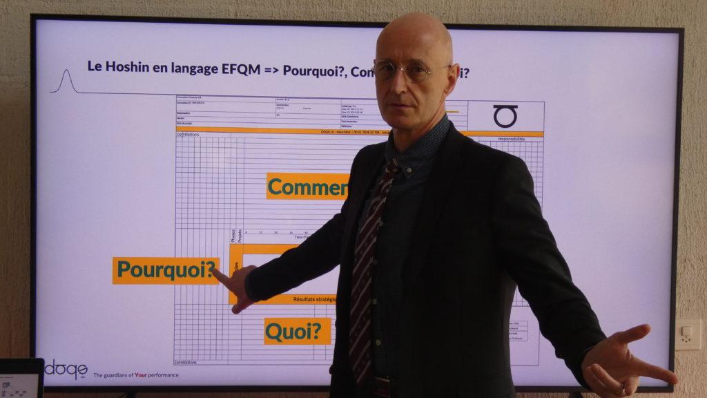 Planification stratégique HOSHIN est parfaitement adapté au modèle EFQM 2020