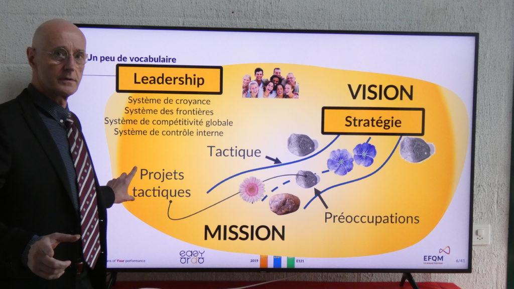 Une explication imagée des termes Vision Stratégie Tactique Mission Leadership